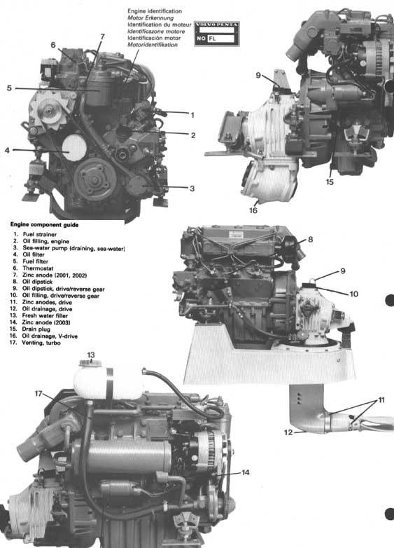 station r s2 3c volvo penta 2000 marine diesel rh stationr org volvo penta 2002 diesel manual volvo penta 2 cylinder diesel manual